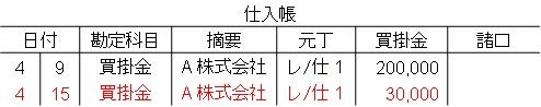 特殊仕訳帳(仕入帳)