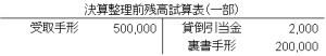 裏書手形・割引手形がある場合の貸倒引当金の設定(評価勘定法)