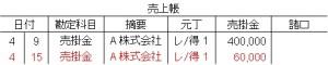 特殊仕訳帳(売上帳)