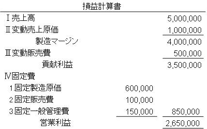 損益計算書(直接原価計算)の具体例