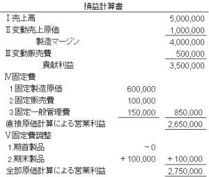 5.わたしが税理士試験(簿記論)に独学で合格 ...
