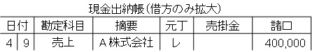 特殊仕訳帳(現金出納帳)